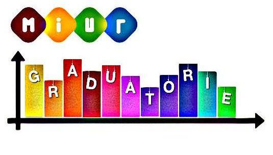 Pubblicazione graduatorie interne definitive 2019/20